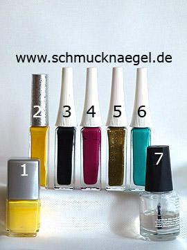 Produkte für das Schmetterling Frühlingsmotiv als Fingernagel Design - Nagellack, Nailart Liner